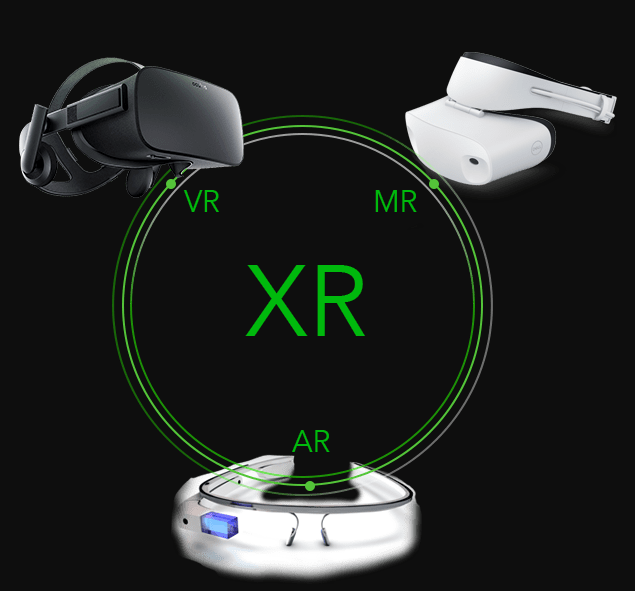 Blogs for virtual reality